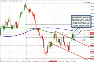 Forexlive gbpusd