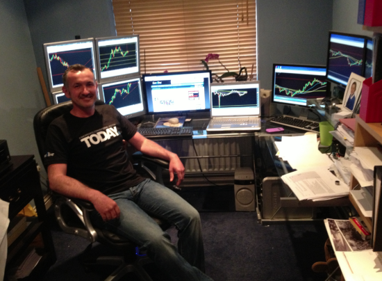 Fx options trading desk