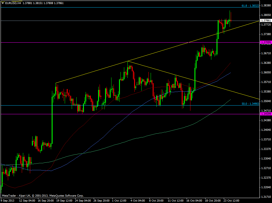 Live forex charts eur usd