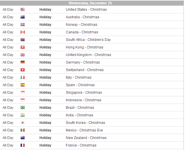 Forex trading holiday schedule