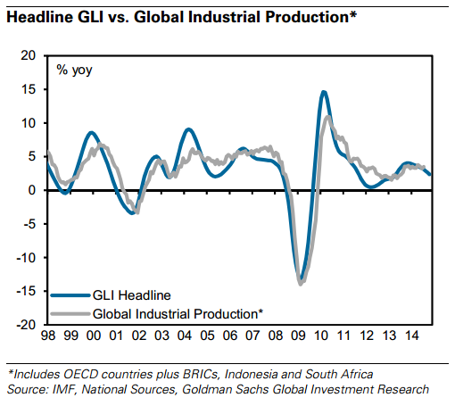 an introduction and an analysis of the globalization and the goldman sachs group