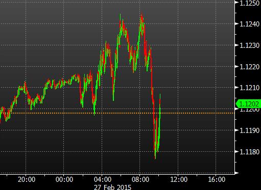 Greek bank rumors officially denied