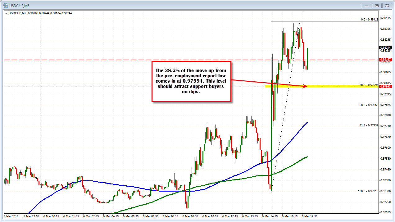 Forex Trading Desk and Trading Hours - FXCM