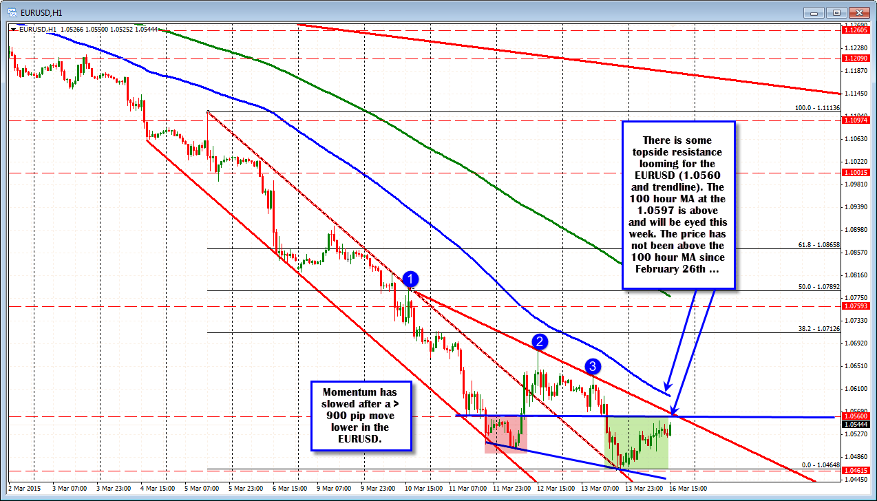 Forex events news