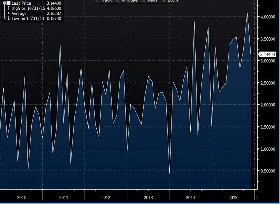 Retail forex traders hit by swiss turmoil