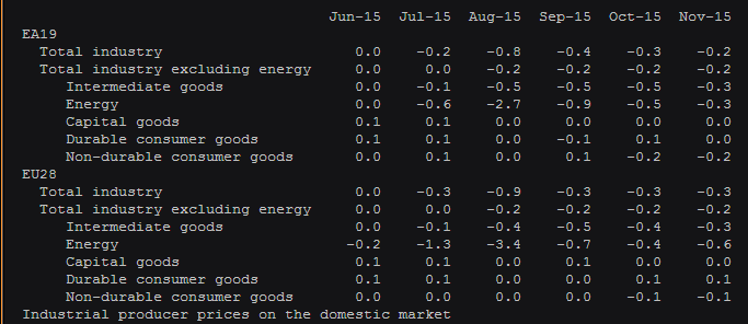 Reuters39 ny forex closing prices reuters