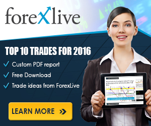 forexlive tradenetworks