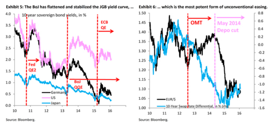Goldman sachs fx options