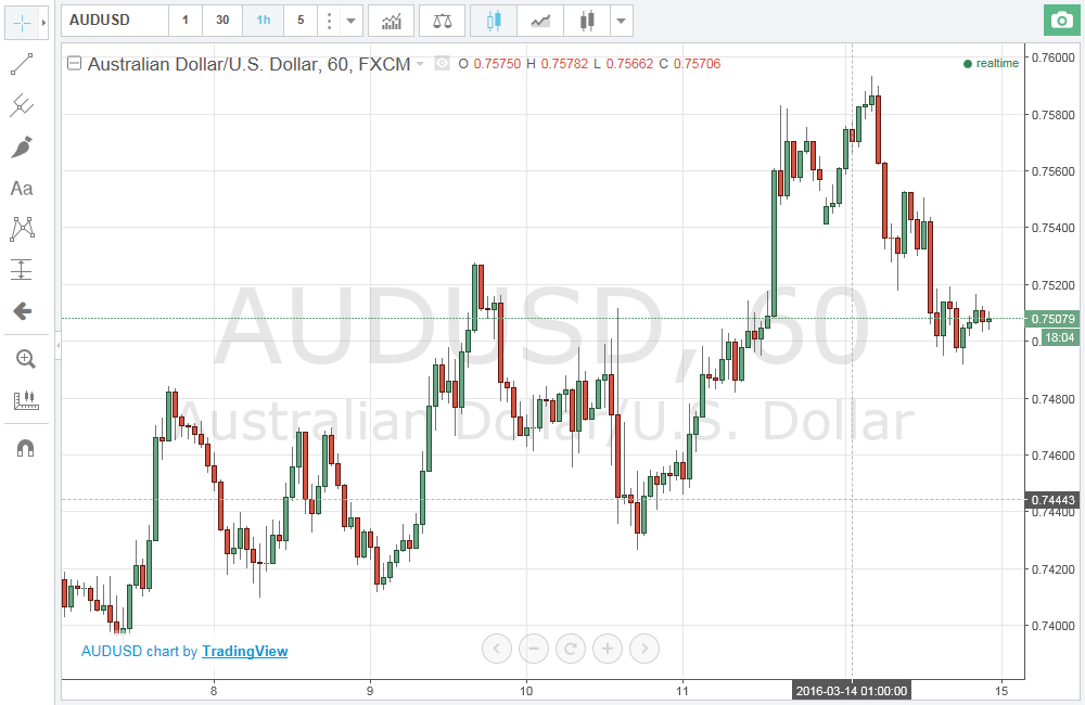 THE minutes of the latest monetary policy meeting were notable for what wasn't included - any mention of future interest rate cuts, the apparent slowdown in the Australian economy and the negative.
