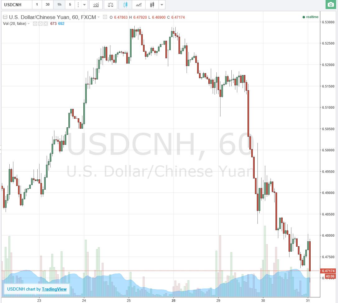 kadar pasaran forex terbuka hari ini