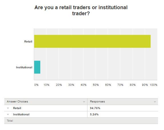 Retail broker vs institutional broker