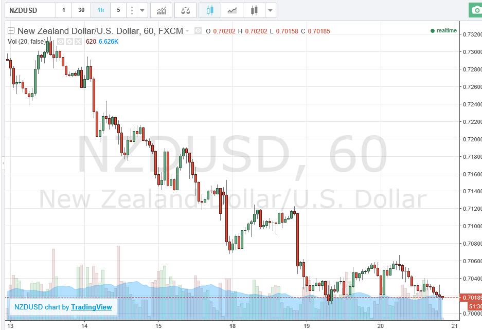 Kiwi falls ahead of bank update