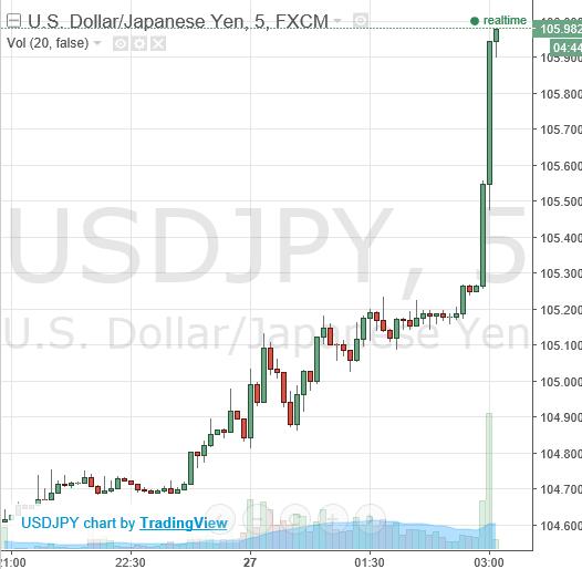 Us dollarin kurssi forex