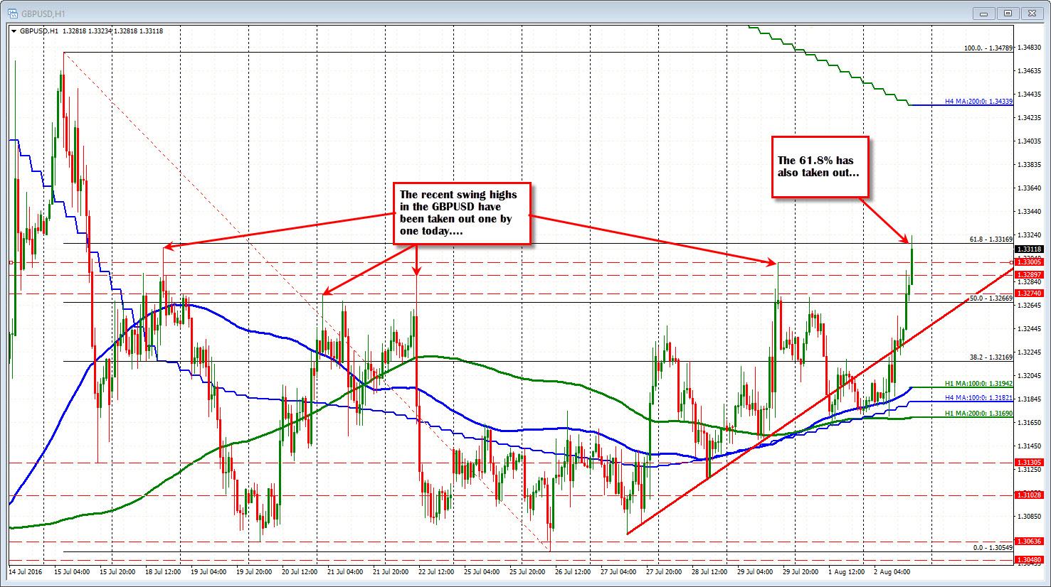 Forex economic news analysis