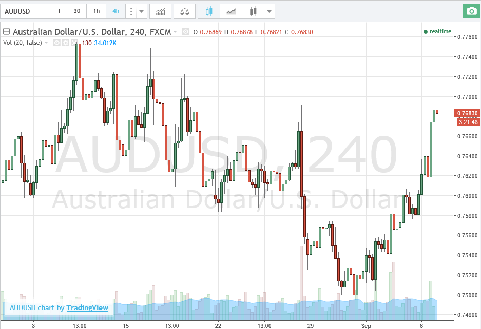 RBA leaves official interest rates unchanged