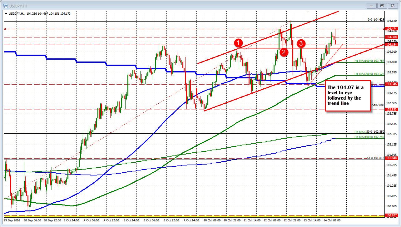 Gold prices climb on weaker dollar, stumbling stocks