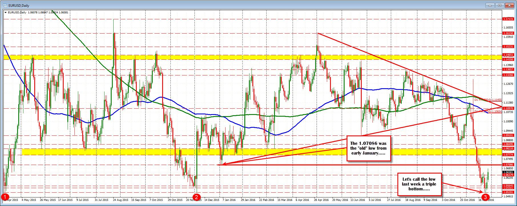 Forex capital trading pty ltd