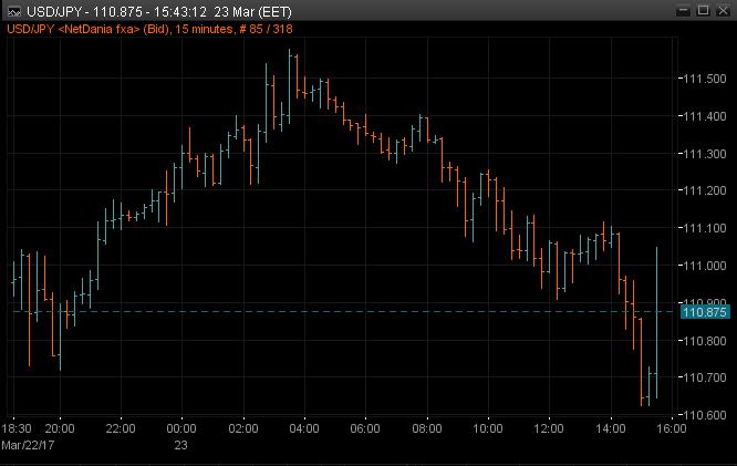 Msnbc forex trading charts