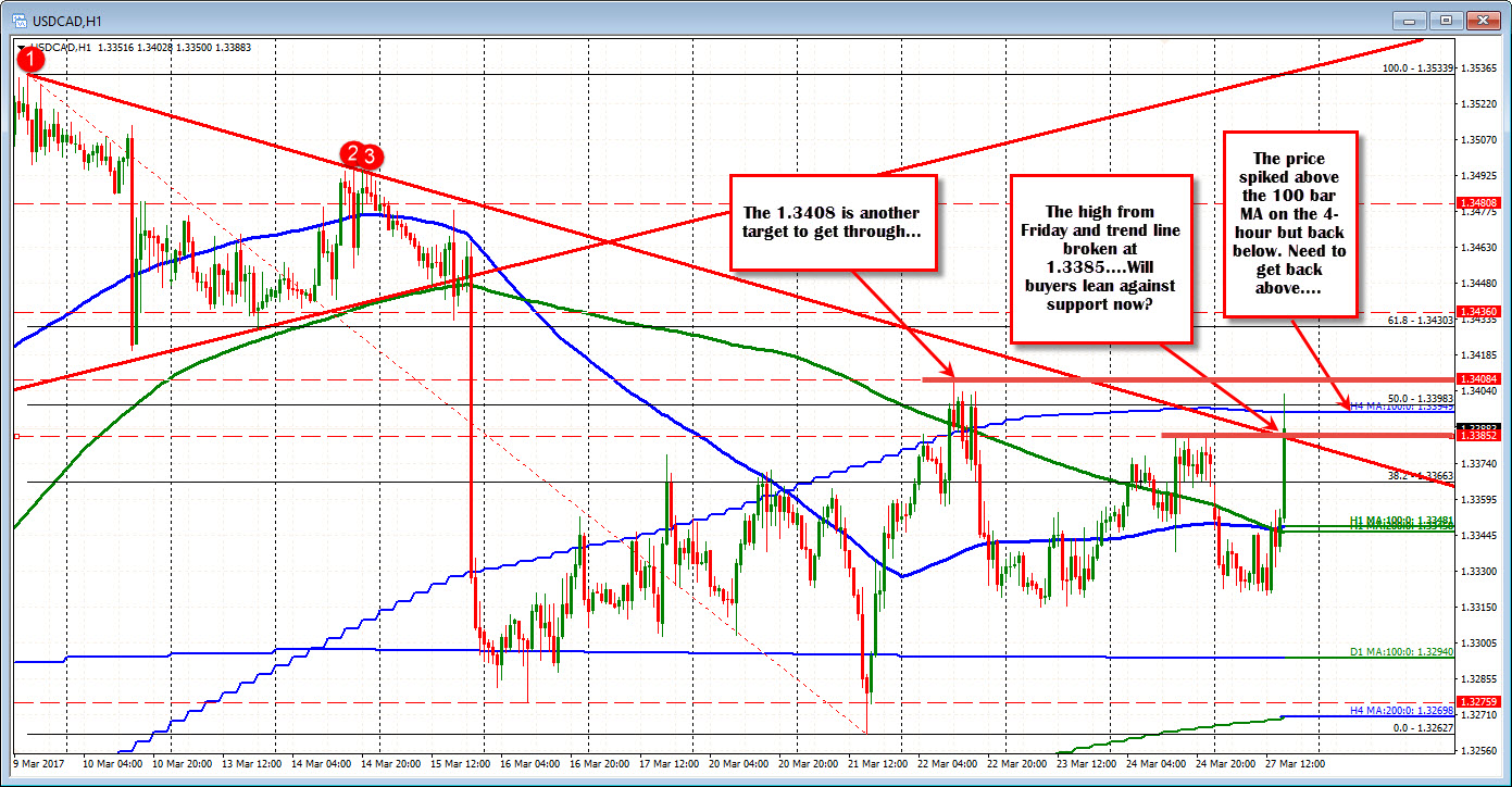 Forex traders daily trading live news us