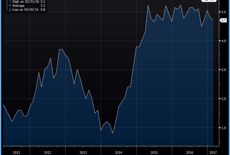 Pasar derivatif forex di india