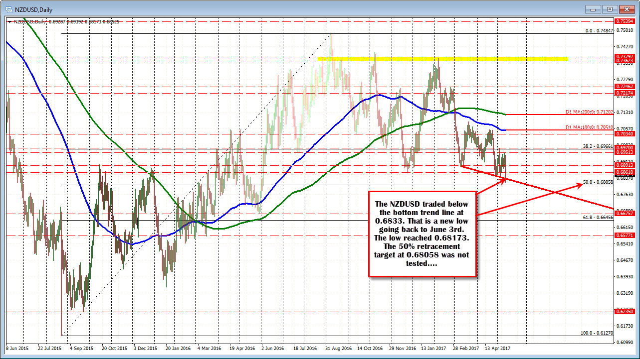 Forex technical analysis blog
