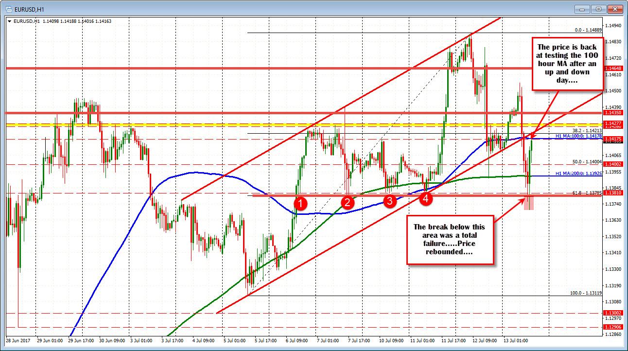 Forex trading plan .xls
