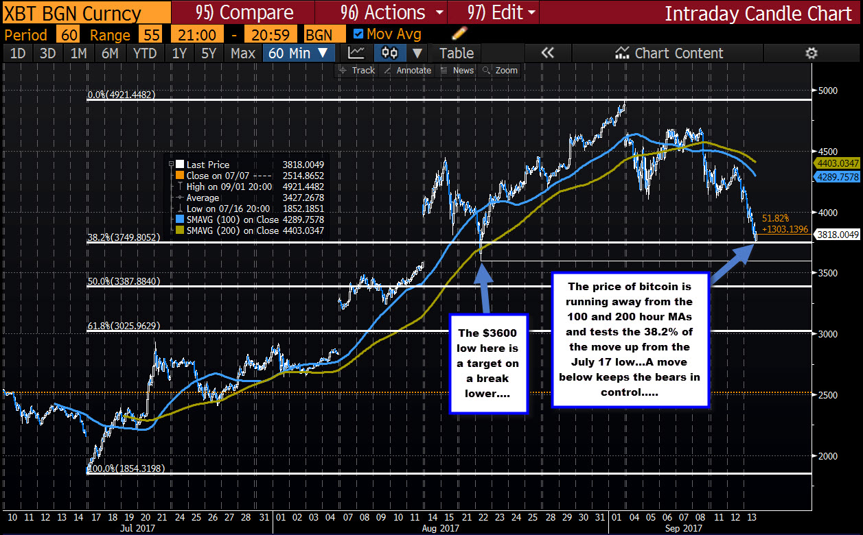 JPMorgan's Dimon: Bitcoin Trading 'Is a Fraud'