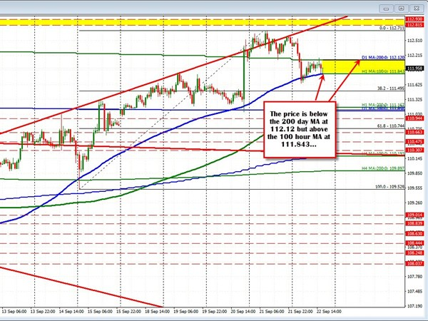 Forexlive  Forex Technical Analysis Live Updates