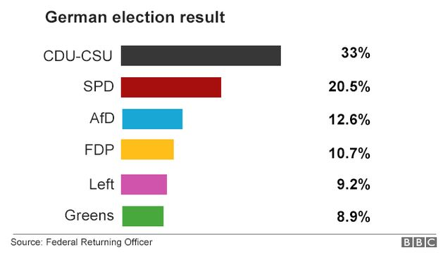 National leads in early NZ election count
