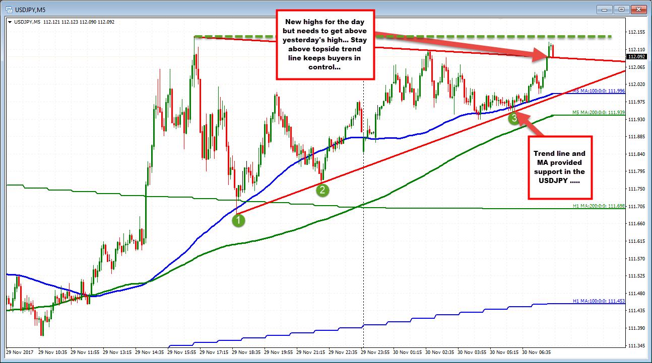 Binäre Optionen für Euro- und Dollar-Optionen