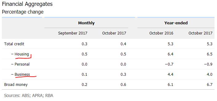 Forexlive economic calendar