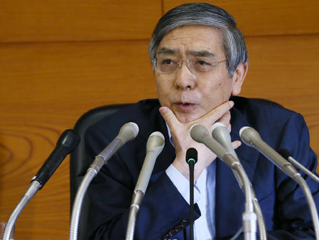 Rough session for Nikkei, and yen surges after Kuroda remarks