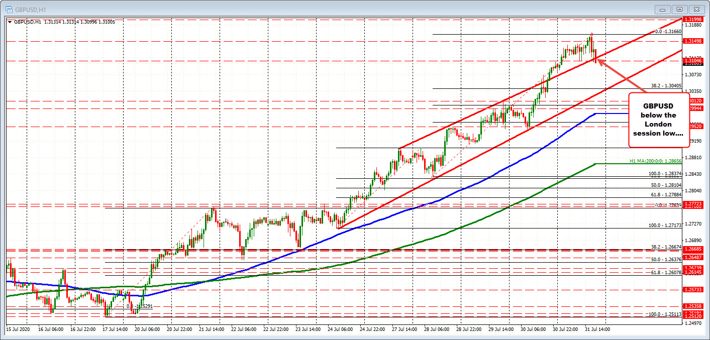 New lows for EUR, JPY, CHF, AUD, NZD him_