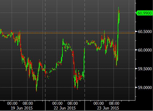 Reuters39 ny forex closing prices nasdaq