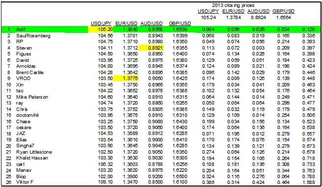 Гербалайф цены 2014 форекс погода в выборге на 10 дней