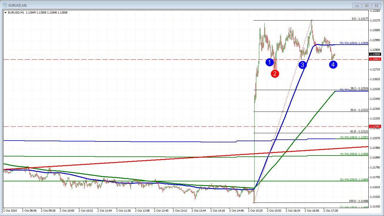 Форекс индикатор midpoint xm stock symbol