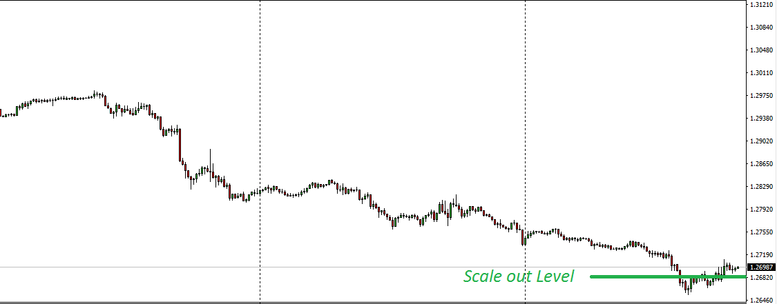 usdcad-15-scale-out.png