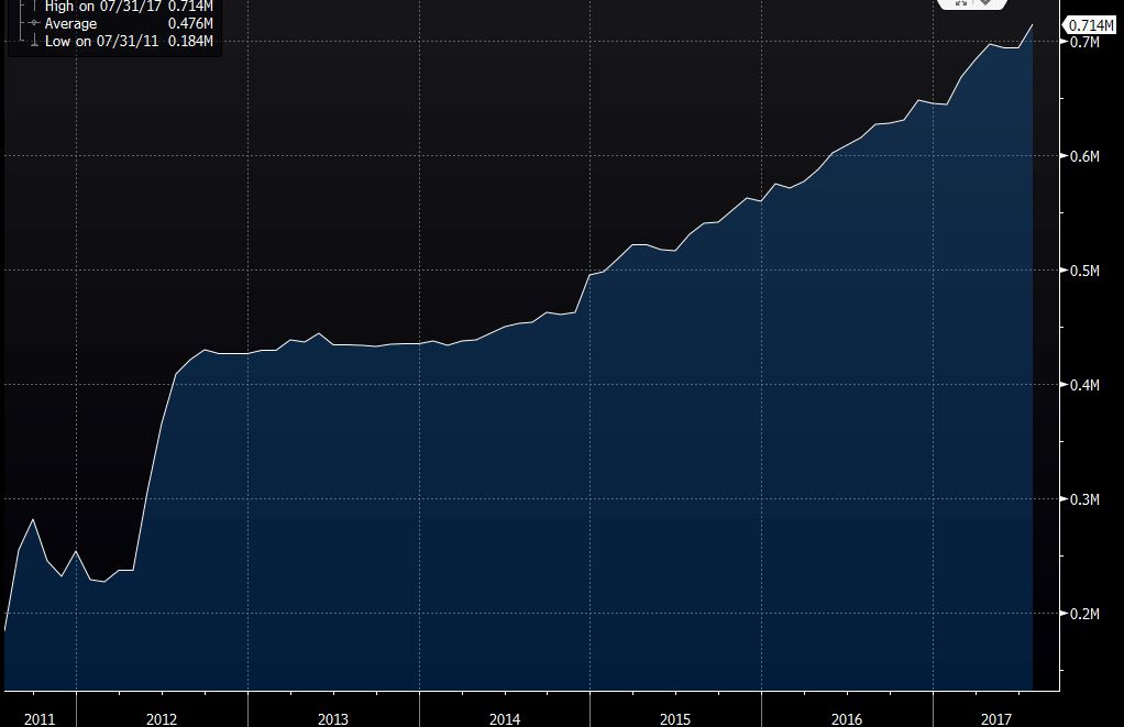 Switzerland January foreign currency reserves CHF billion vs CHF billion prior