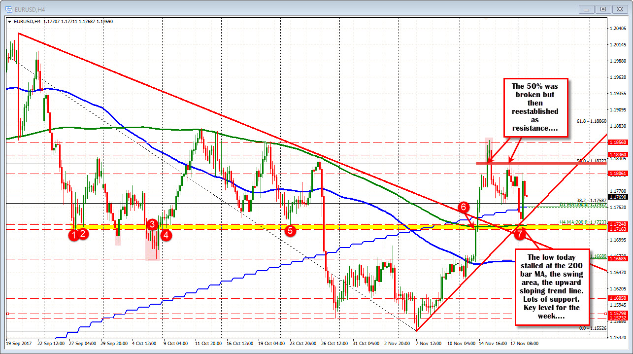 Technical Analysis In Forex Trading: All You Need To Know - Forex Rank