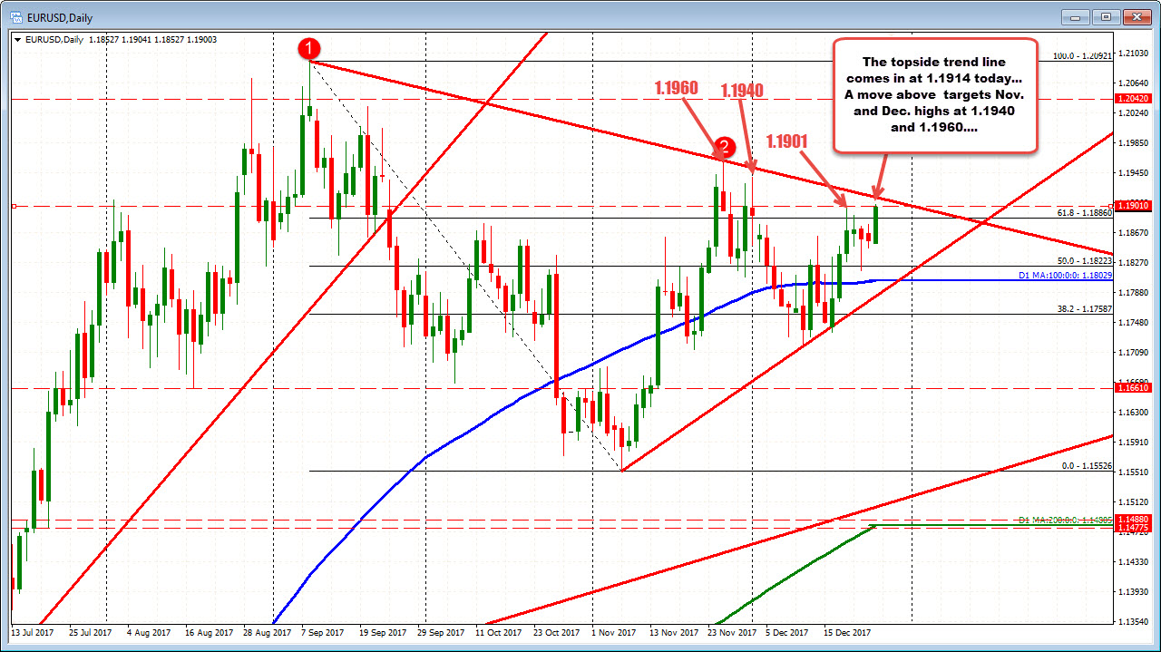 Forex inc premier trade how do you trade the news in forex trading