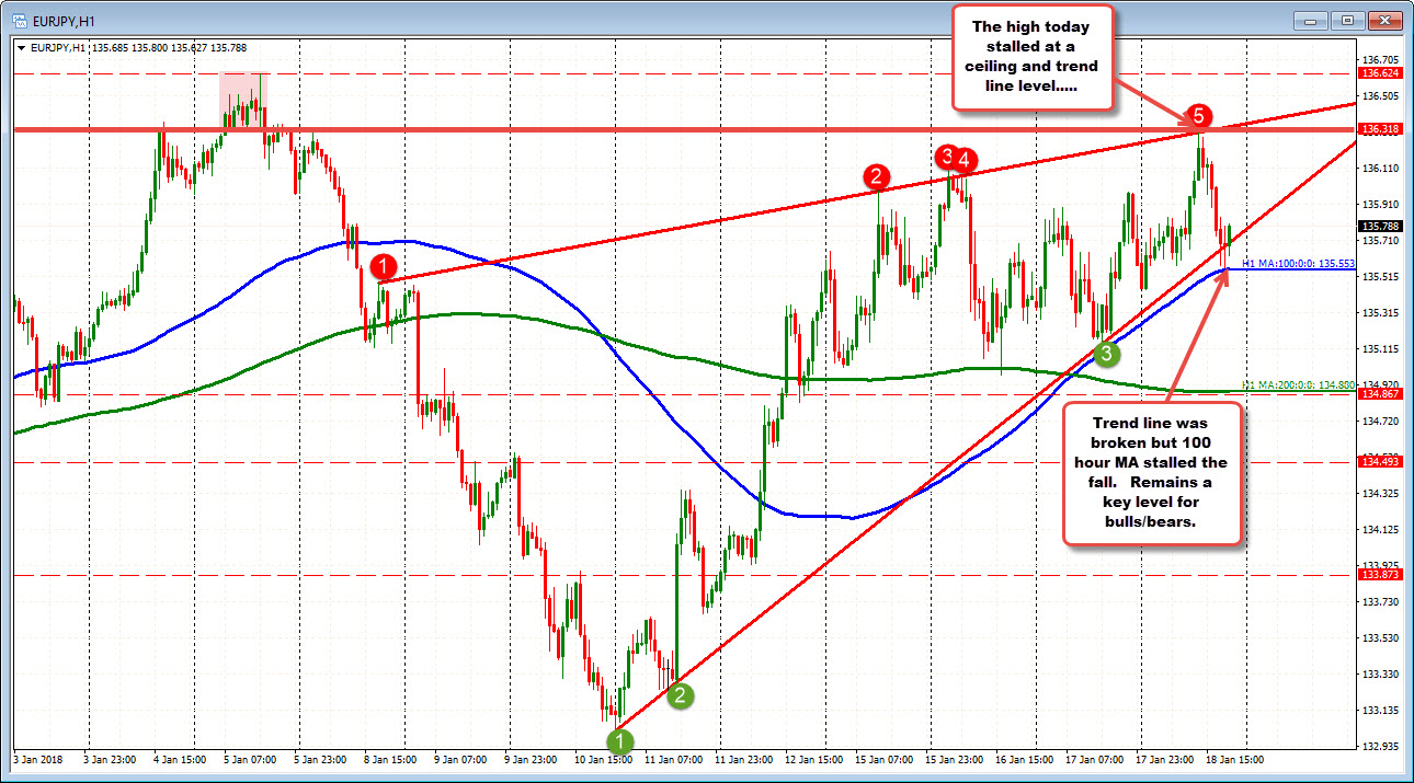 Forex trend analysis software