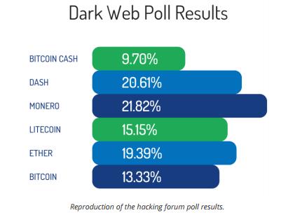 Bitcoin Alternative Forums Public Company Mines Litecoin