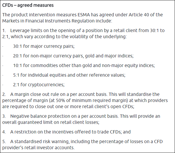 Esma faq binary options