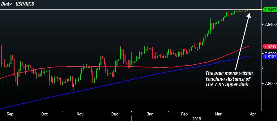 IMFs Lagarde Hong Kong Dollar Should Remain Pegged
