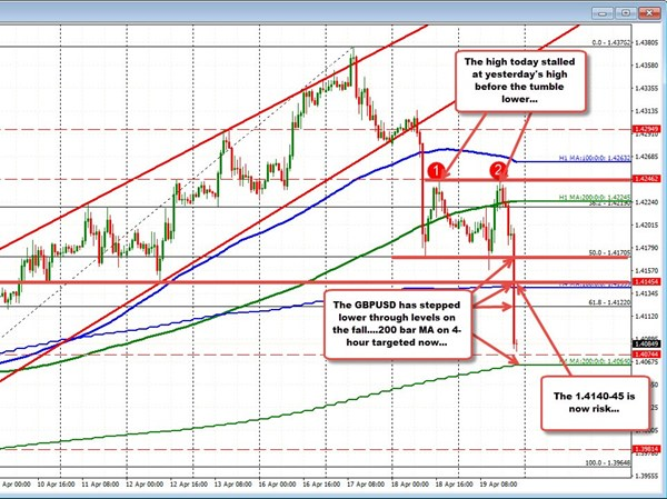 Bloomberg forex technical analysis