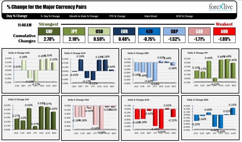 European stocks lower  German Dax leads the declines