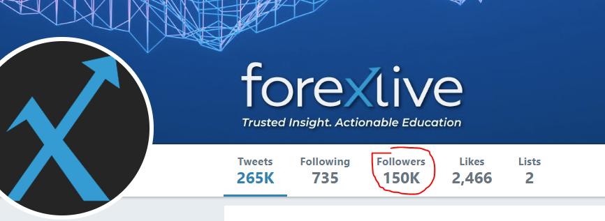 Forex live twitter