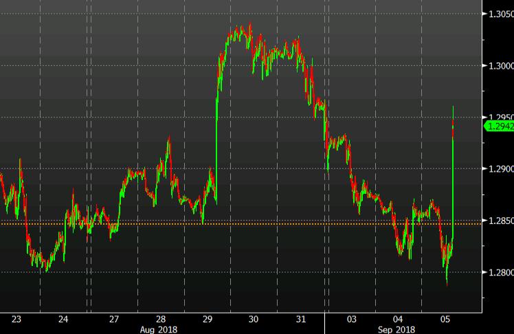 Paura Contagio Emergenti Borse Europa Ai Minimi Di 5 Mesi Wsi