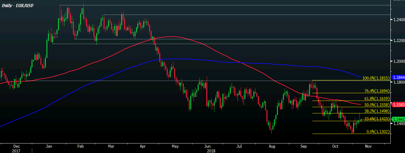 """EUR/USD: Watch out for the """"landmines"""" in the day ahead"""
