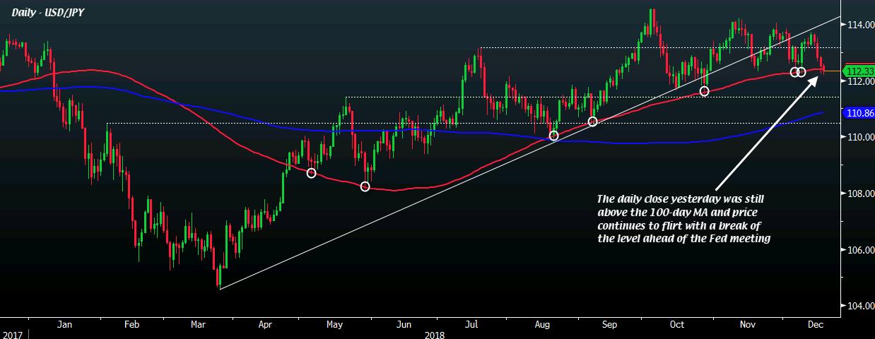 USD/JPY Forex Trading | blogger.com